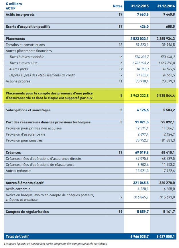 La Securite Des Contrats D Assurance Vie Luxembourgeois