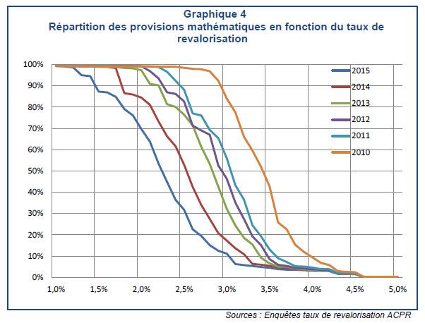 La sécurité des contrats d'assurance vie luxembourgeois, explications – Partie 3